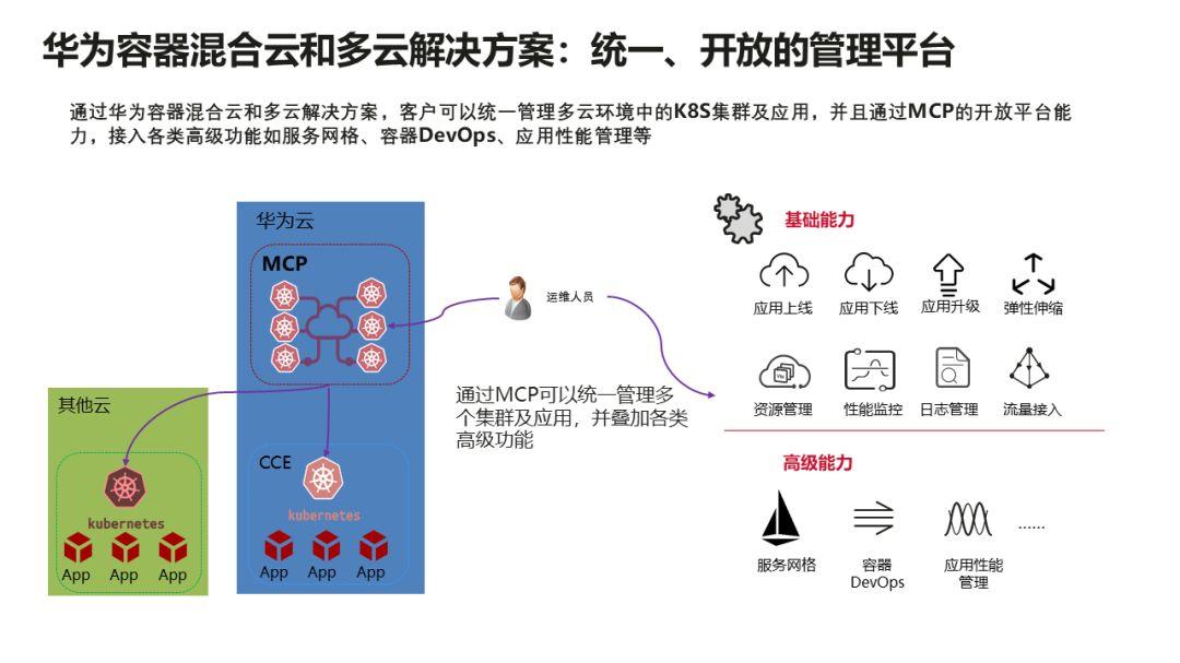 AI智能与云CDN加速,技术圈最火热的搭档