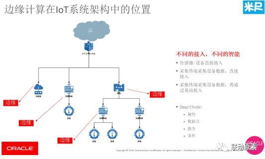 """5个真实案例让你看清""""边缘计算+IoT"""""""