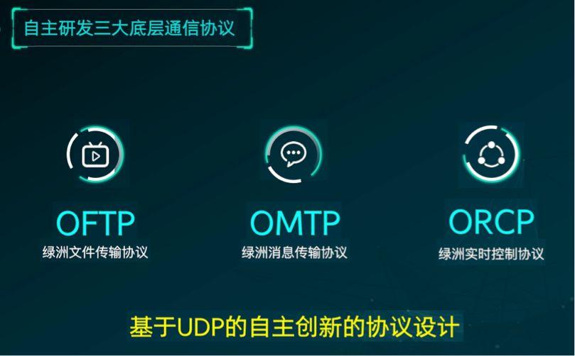 Oasis新型移动实时协同通信网络应用解析