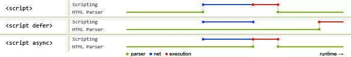 免费cdn加速页面性能优化办法有哪些?
