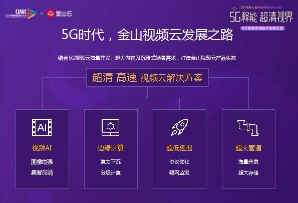 """金山云CDN加速构建""""超清+高速""""全新服务生态"""