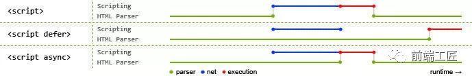 网站页面性能优化办法有哪些?免费cdn加速可行