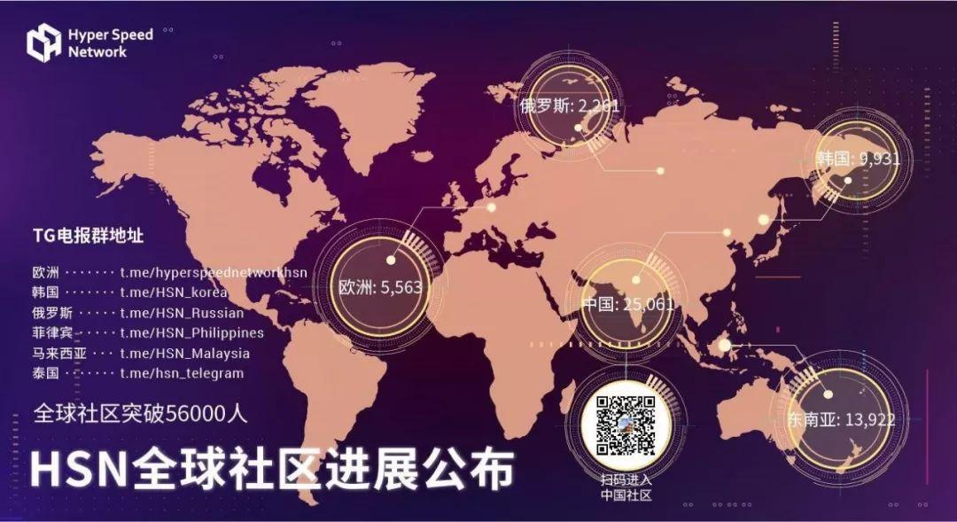 超速链HSN——站在5G风口上的应用公链