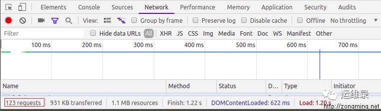 Nginx 缓存服务器